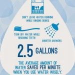 wpid-water-conservation2.jpg